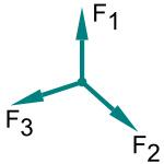 Zeichnerische / Rechnerische Ermittlung unbekannter Kräfte im zentralen Kräftesystem