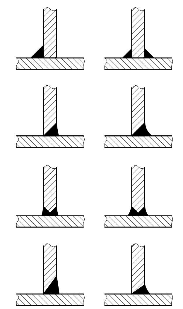 Terrassenbruchneigung verringern
